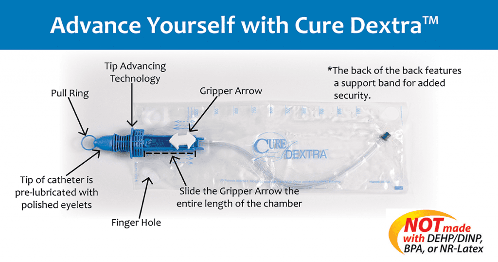 The Cure Dextra showing all of the features
