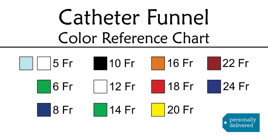 catheter funnel color reference chart