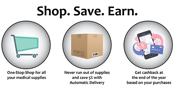 shop on Personally Delivered website, save an additional 5%, earn 3% cash back at teh end of the year based on purchases